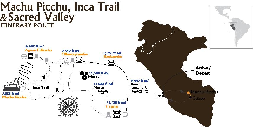 Classic Peru Machu Picchu & Sacred Valley Itinerary Route